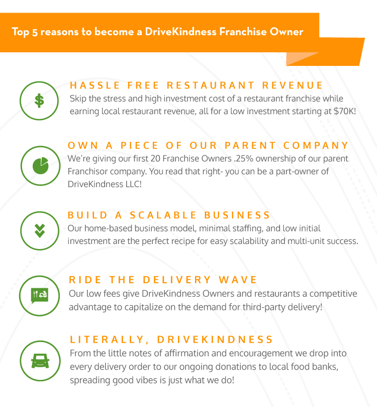 top reasons to own a restaurant delivery franchise